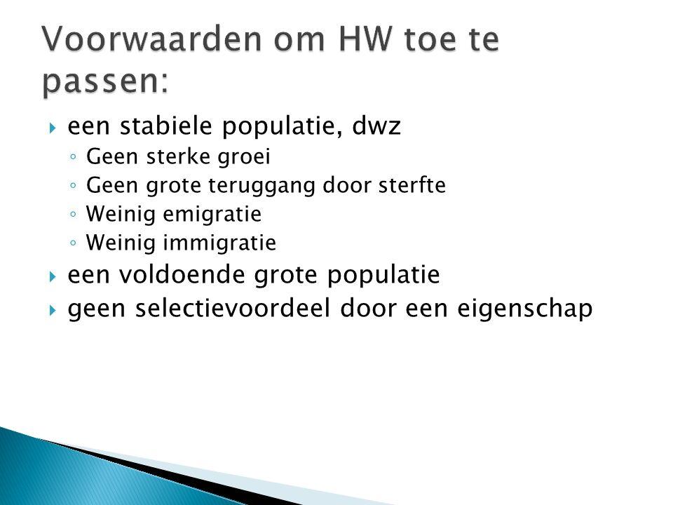 Voorwaarden om HW toe te passen: