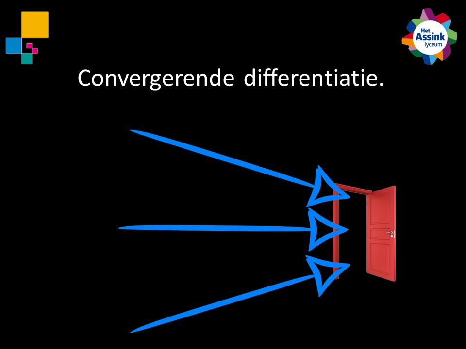 Convergerende differentiatie.