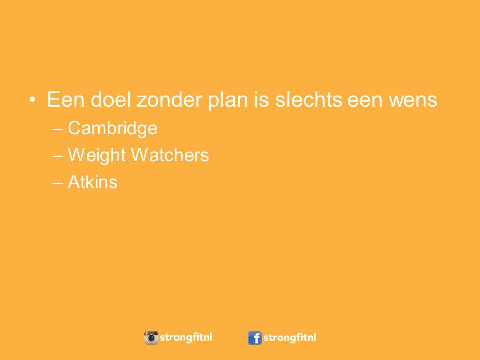 Een doel zonder plan is slechts een wens