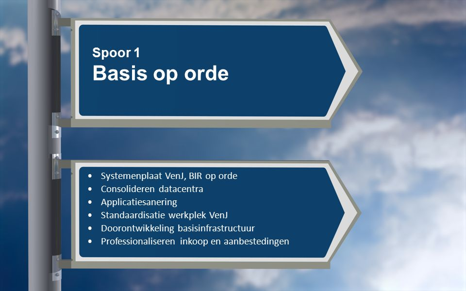Basis op orde Spoor 1 Systemenplaat VenJ, BIR op orde