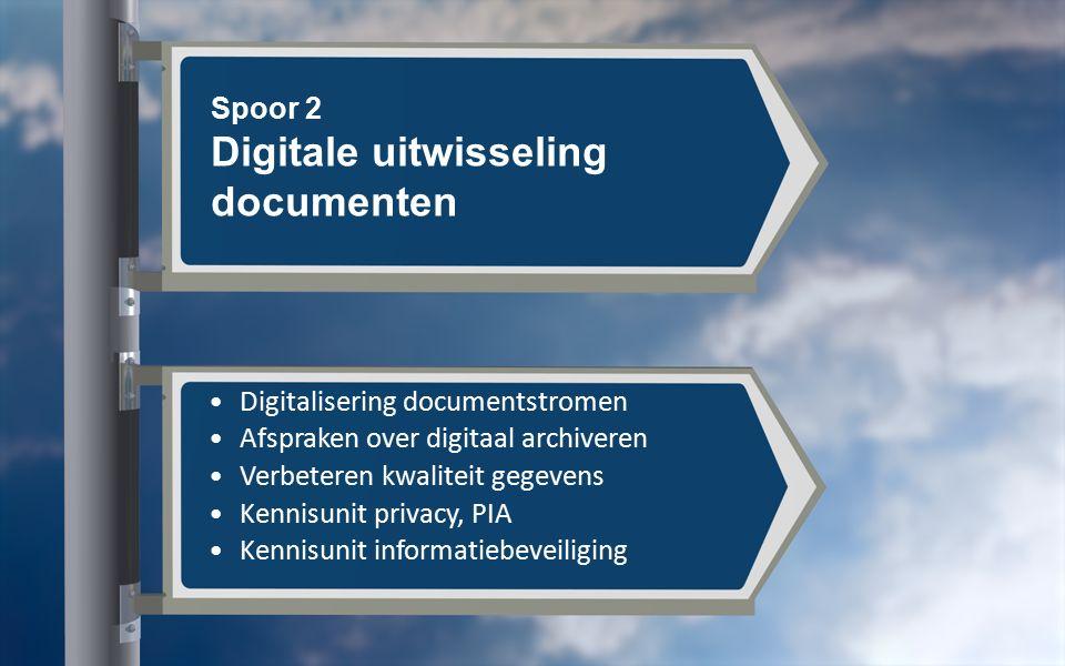 Digitale uitwisseling documenten