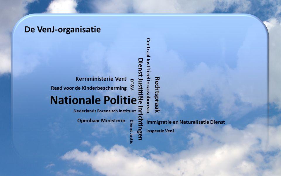 Nationale Politie De VenJ-organisatie Dienst Justitiële Inrichtingen