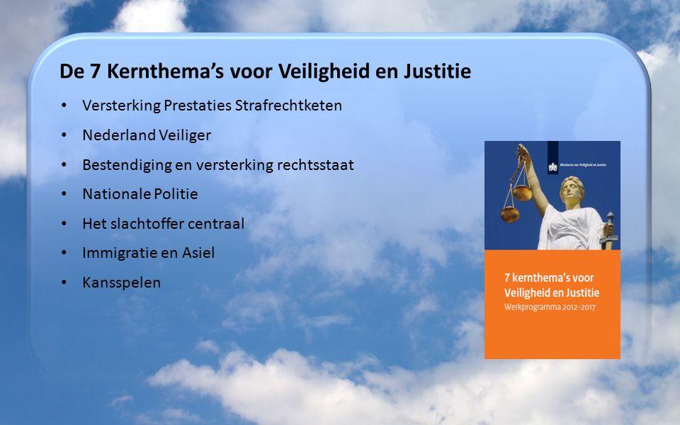 De 7 Kernthema's voor Veiligheid en Justitie