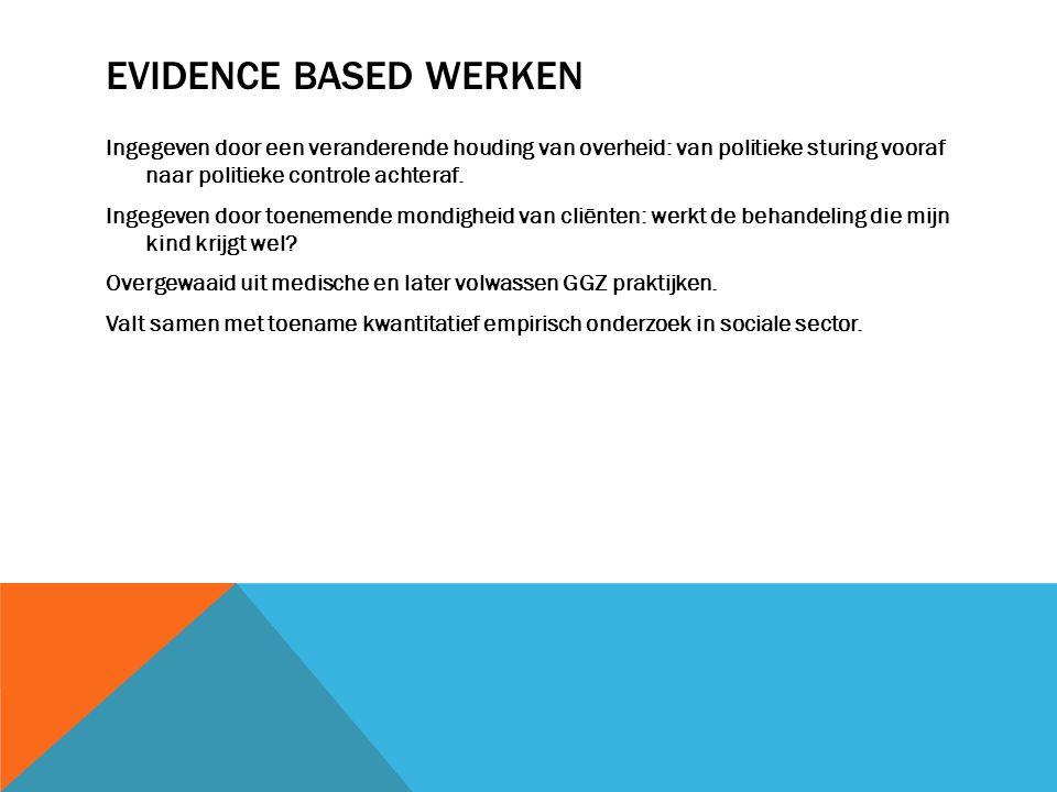 Evidence based werken