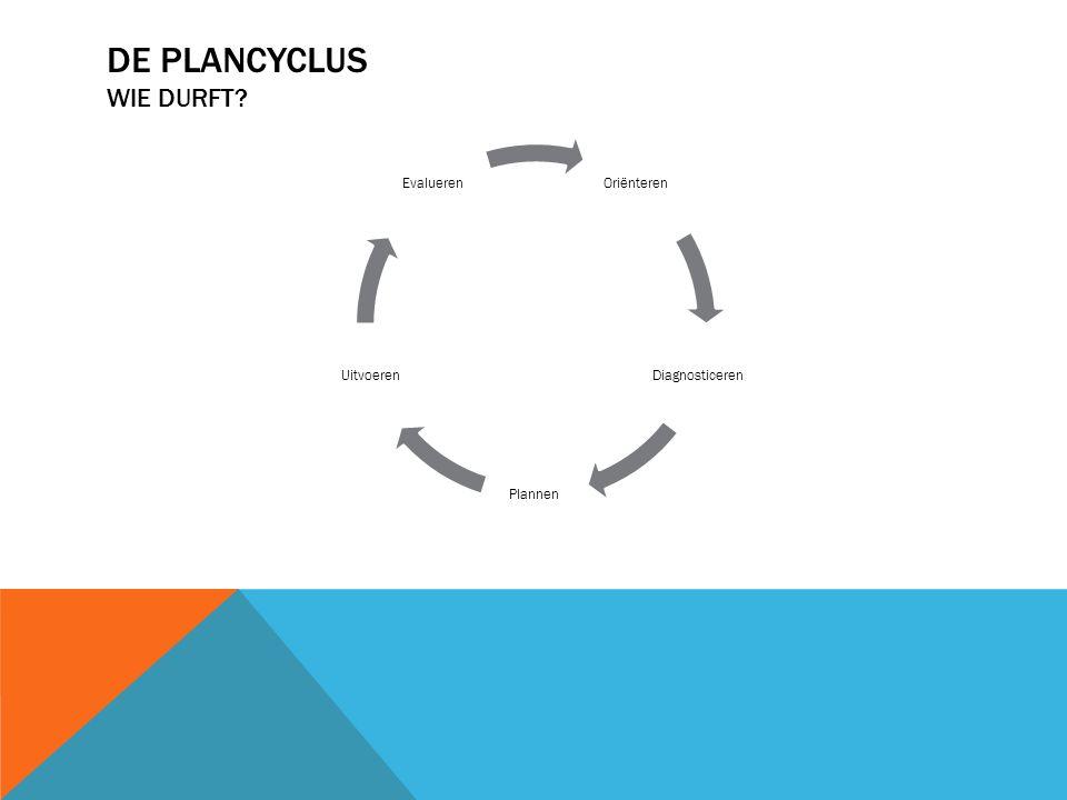 De Plancyclus wie durft