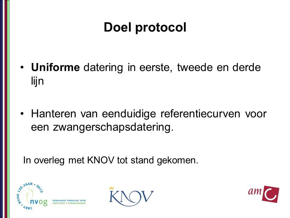 Doel protocol Uniforme datering in eerste, tweede en derde lijn