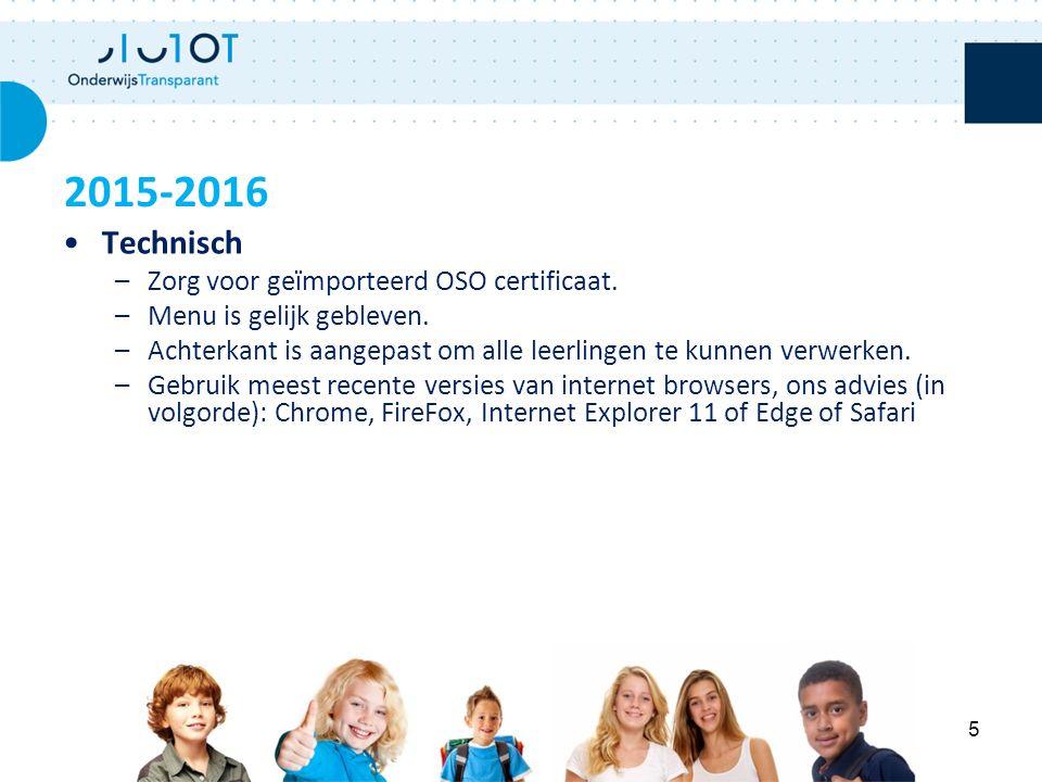 2015-2016 Technisch Zorg voor geïmporteerd OSO certificaat.