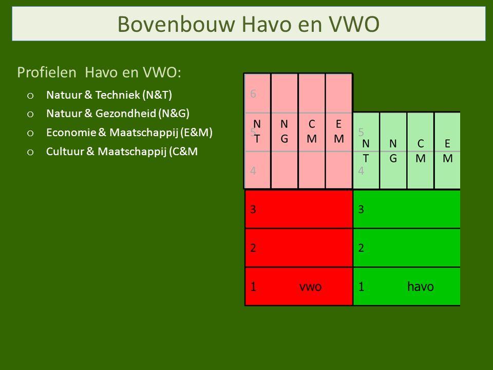 Bovenbouw Havo en VWO Profielen Havo en VWO: Natuur & Techniek (N&T)