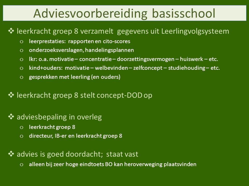 Adviesvoorbereiding basisschool