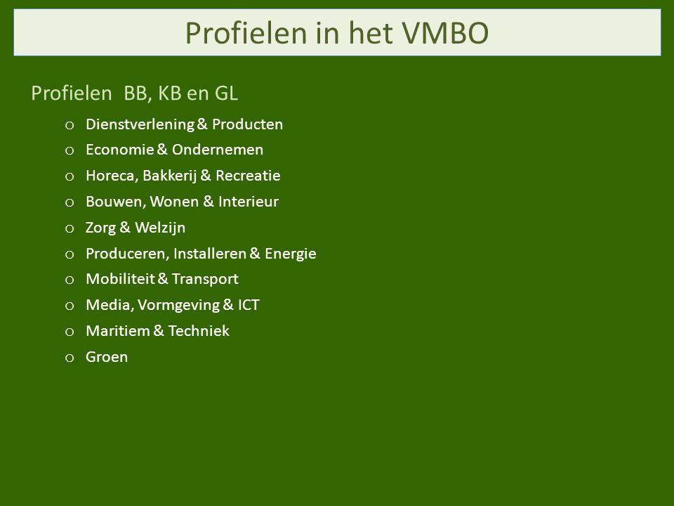 Profielen in het VMBO Profielen BB, KB en GL