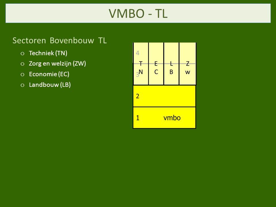 VMBO - TL Sectoren Bovenbouw TL Techniek (TN) Zorg en welzijn (ZW)