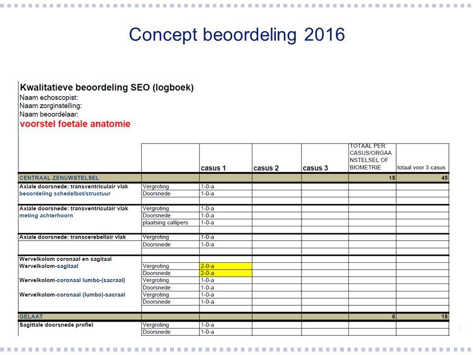 Concept beoordeling 2016