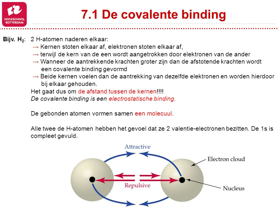 7.1 De covalente binding Bijv. H2: 2 H-atomen naderen elkaar: