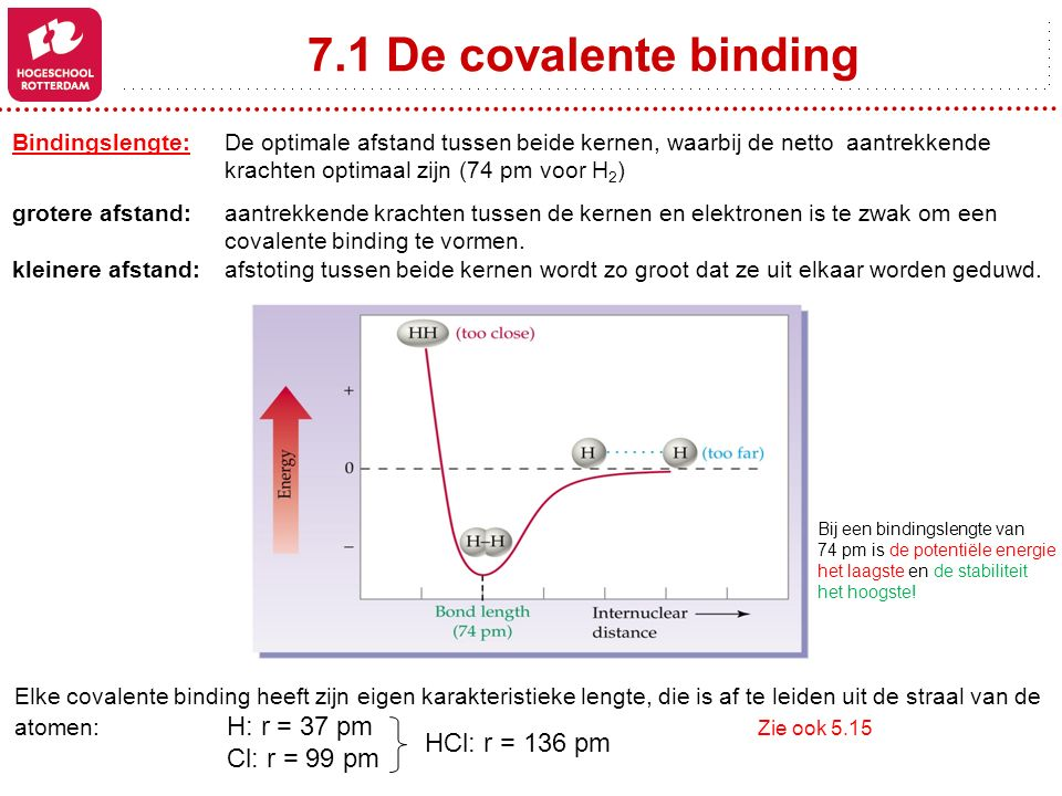 7.1 De covalente binding Cl: r = 99 pm HCl: r = 136 pm