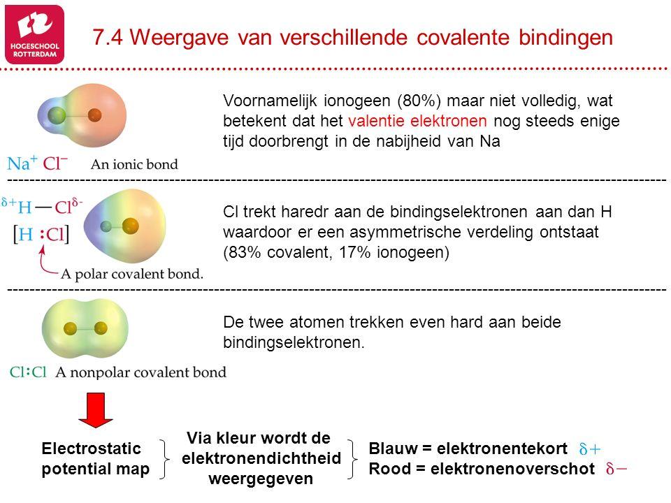 7.4 Weergave van verschillende covalente bindingen