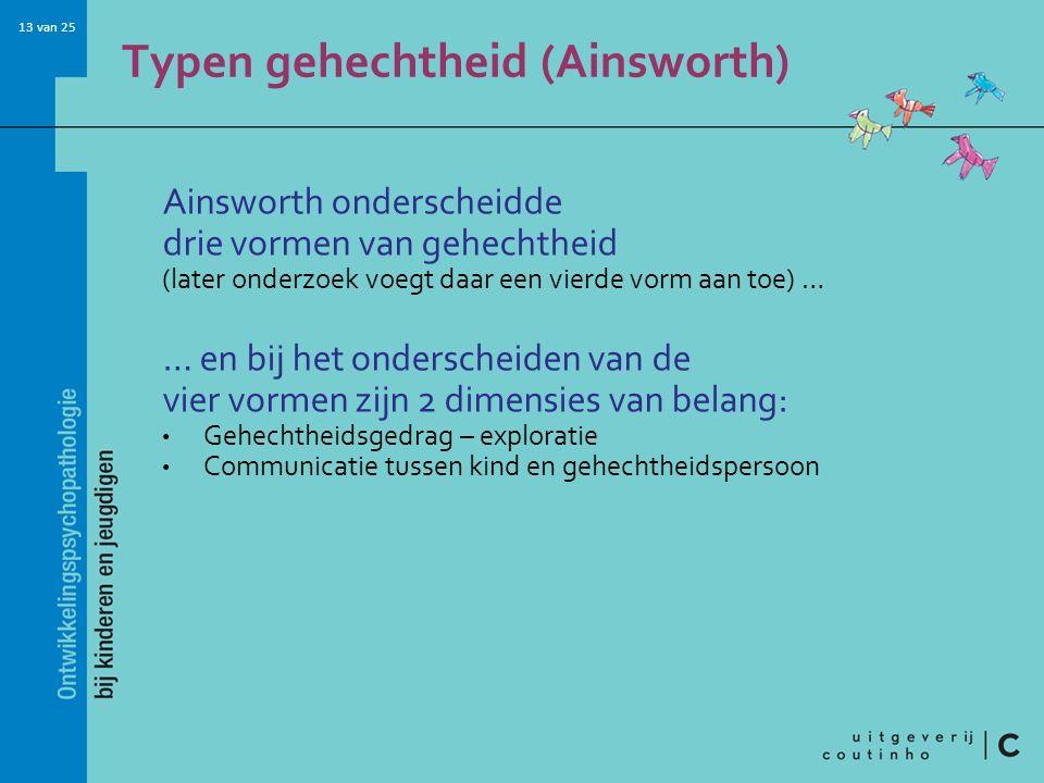 Typen gehechtheid (Ainsworth)