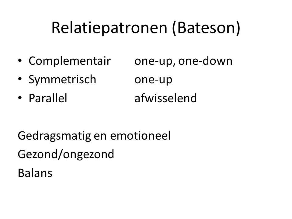 Relatiepatronen (Bateson)