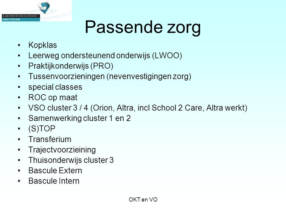 Passende zorg Kopklas Leerweg ondersteunend onderwijs (LWOO)