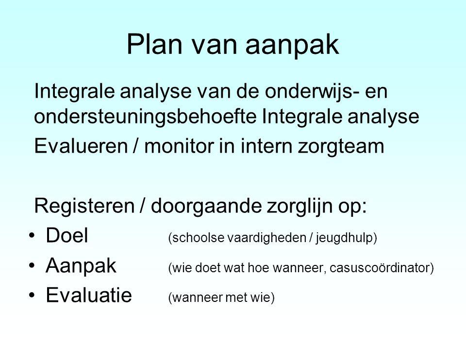 Plan van aanpak Integrale analyse van de onderwijs- en ondersteuningsbehoefte Integrale analyse. Evalueren / monitor in intern zorgteam.