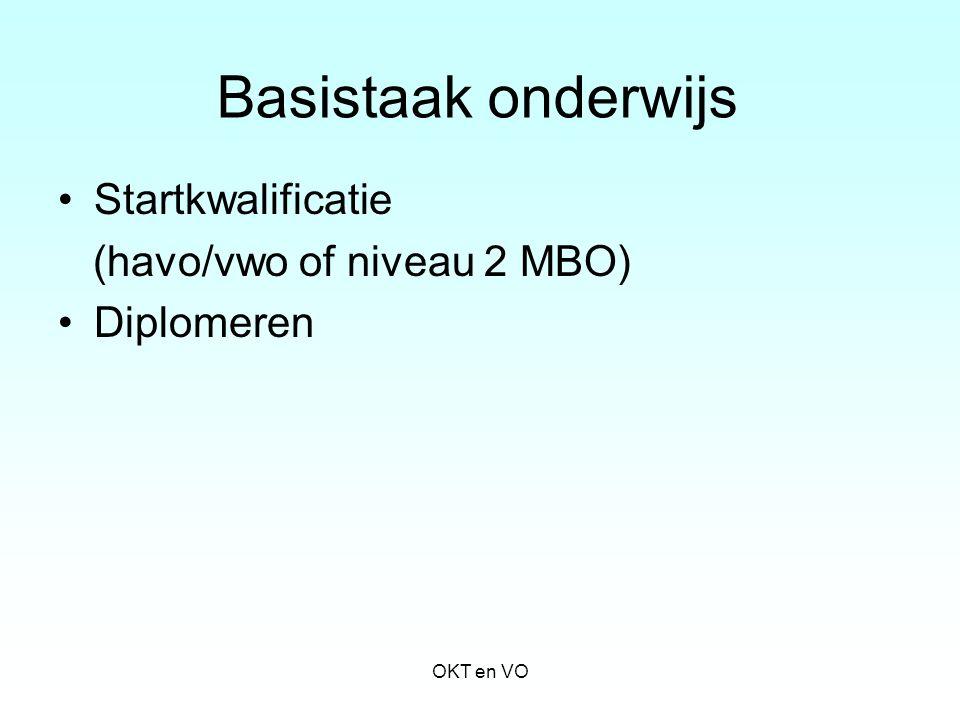 Basistaak onderwijs Startkwalificatie (havo/vwo of niveau 2 MBO)