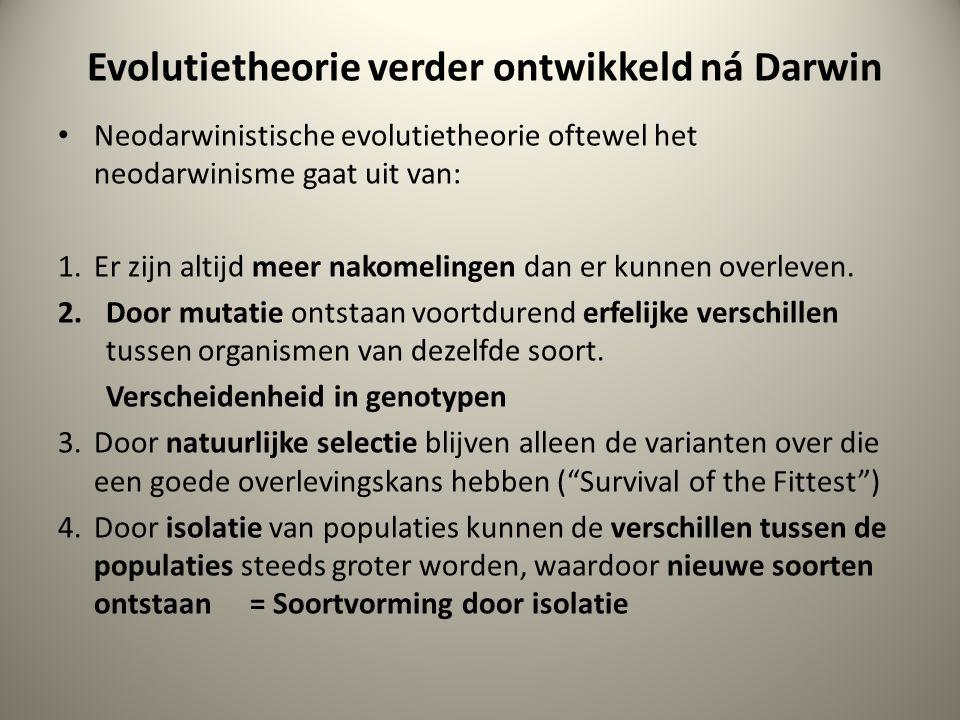 Evolutietheorie verder ontwikkeld ná Darwin