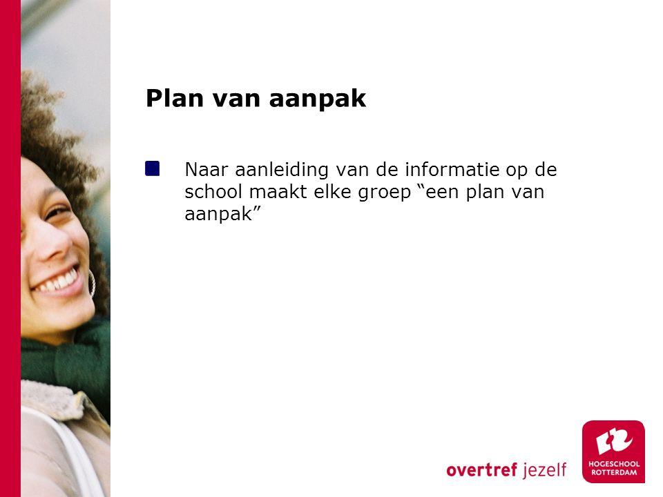 Plan van aanpak Naar aanleiding van de informatie op de school maakt elke groep een plan van aanpak