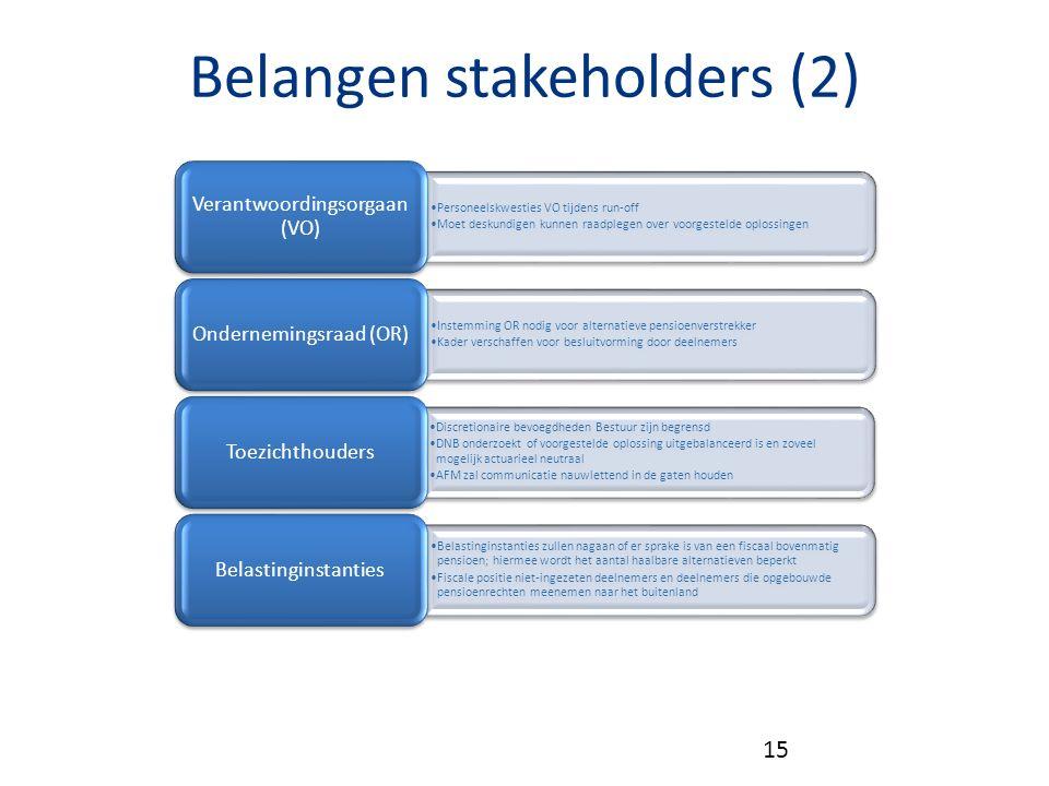 Belangen stakeholders (2)
