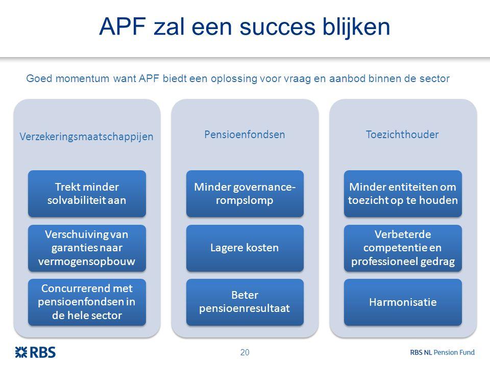 APF zal een succes blijken
