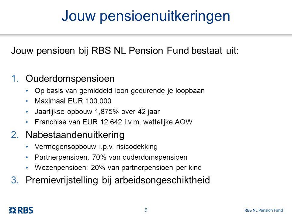 Jouw pensioenuitkeringen