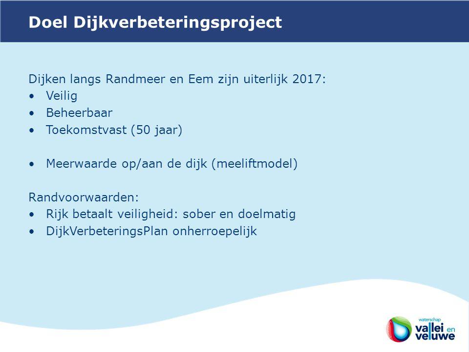 Doel Dijkverbeteringsproject