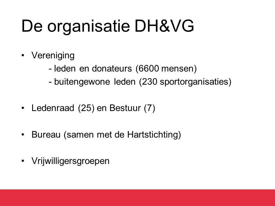 De organisatie DH&VG Vereniging - leden en donateurs (6600 mensen)