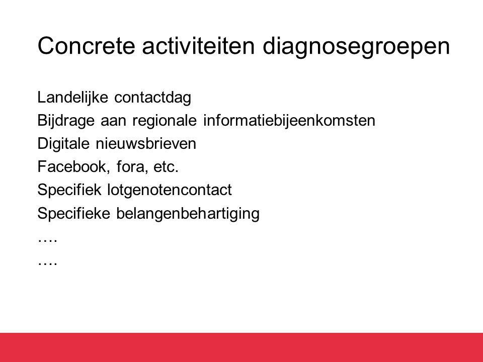Concrete activiteiten diagnosegroepen