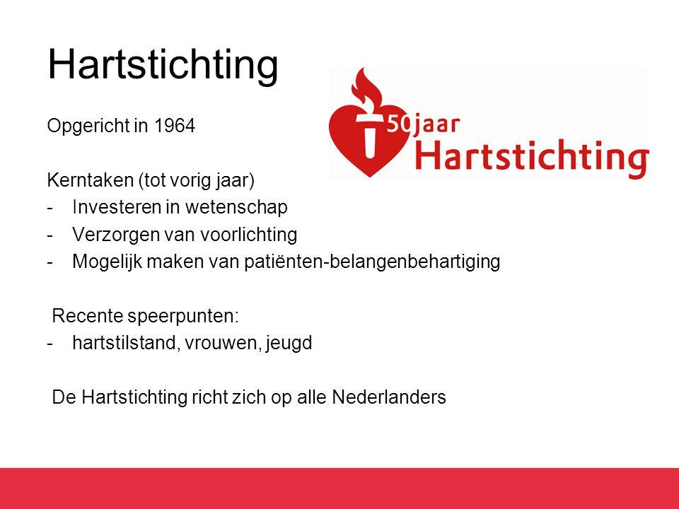 Hartstichting Opgericht in 1964 Kerntaken (tot vorig jaar)