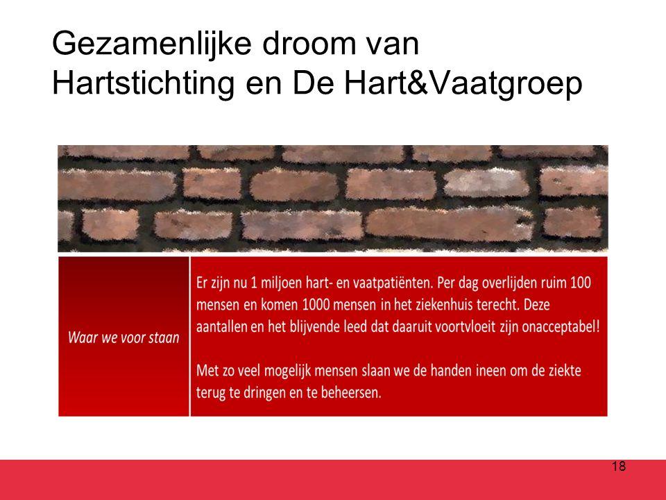 Gezamenlijke droom van Hartstichting en De Hart&Vaatgroep