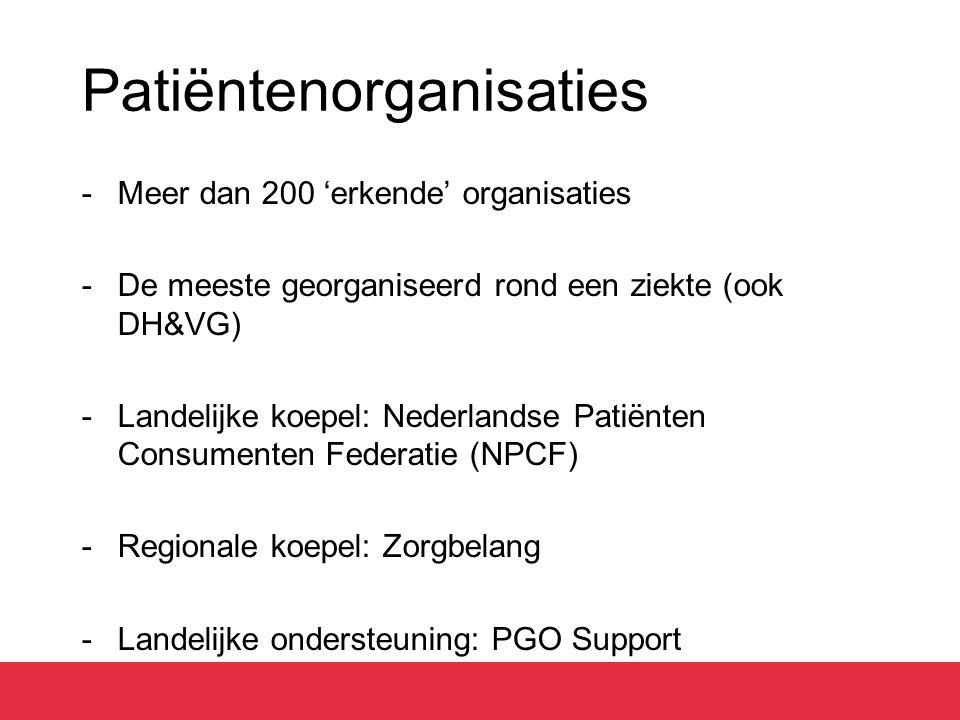 Patiëntenorganisaties