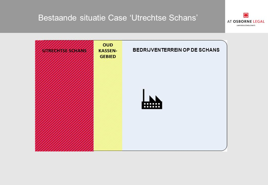 Bestaande situatie Case 'Utrechtse Schans'