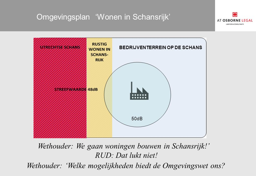 Omgevingsplan 'Wonen in Schansrijk'