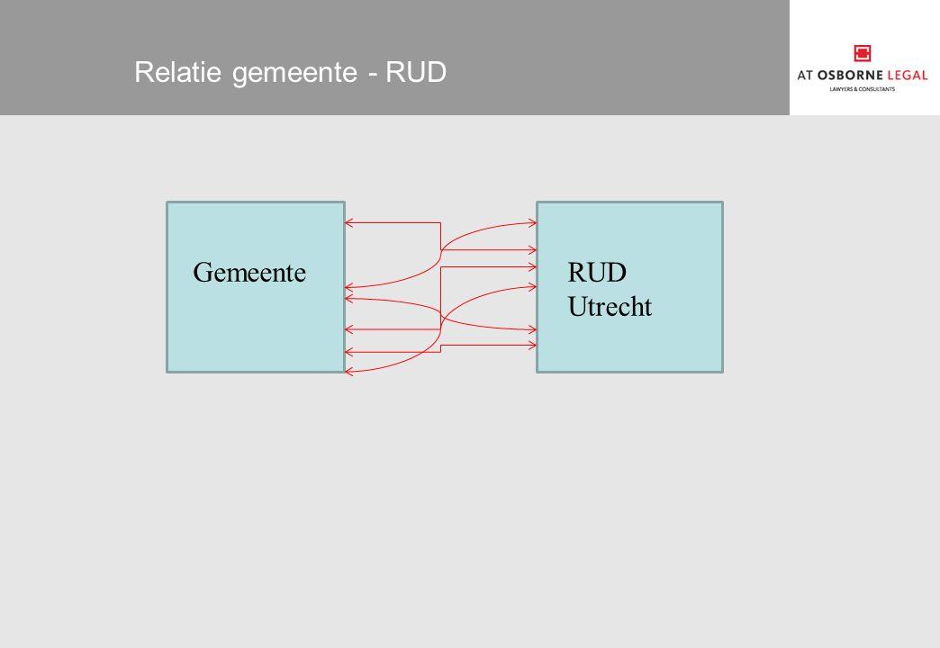 Relatie gemeente - RUD Gemeente RUD Utrecht