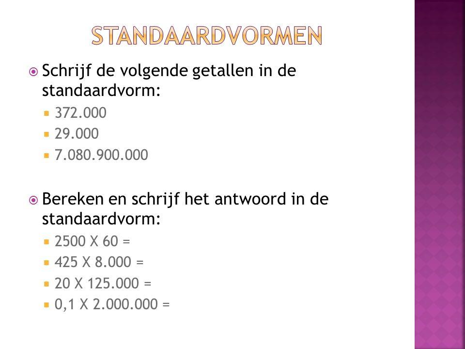 Standaardvormen Schrijf de volgende getallen in de standaardvorm: