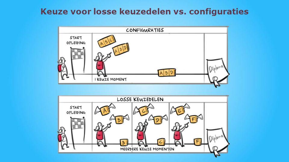 Keuze voor losse keuzedelen vs. configuraties