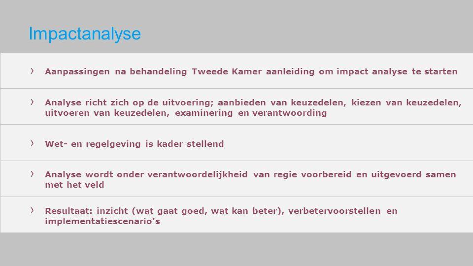 Impactanalyse Aanpassingen na behandeling Tweede Kamer aanleiding om impact analyse te starten.