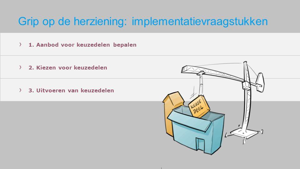 Grip op de herziening: implementatievraagstukken