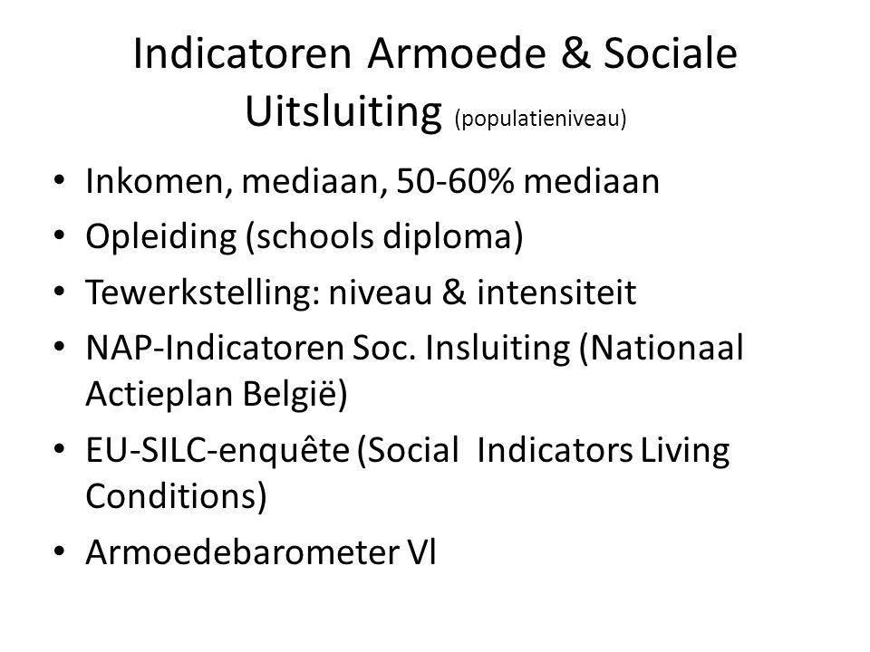 Indicatoren Armoede & Sociale Uitsluiting (populatieniveau)
