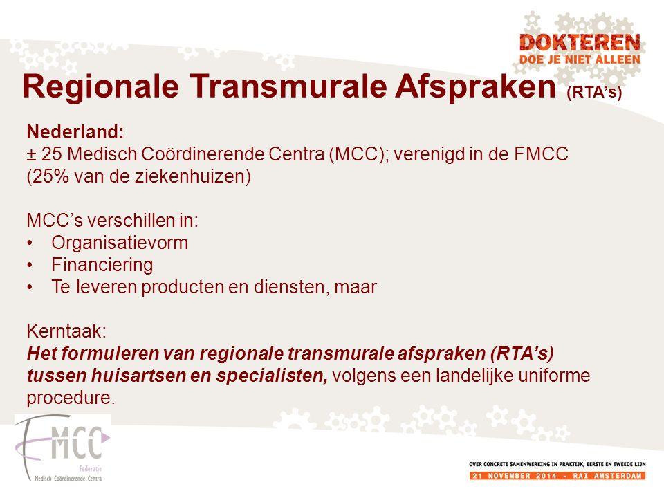 Regionale Transmurale Afspraken (RTA's)
