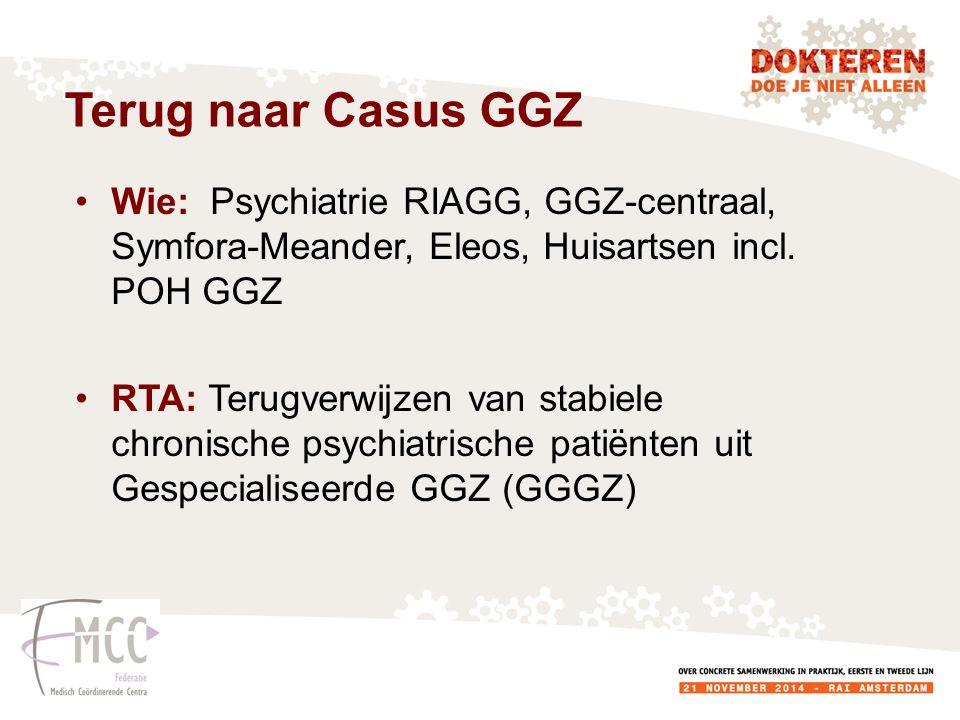 Terug naar Casus GGZ Wie: Psychiatrie RIAGG, GGZ-centraal, Symfora-Meander, Eleos, Huisartsen incl. POH GGZ.