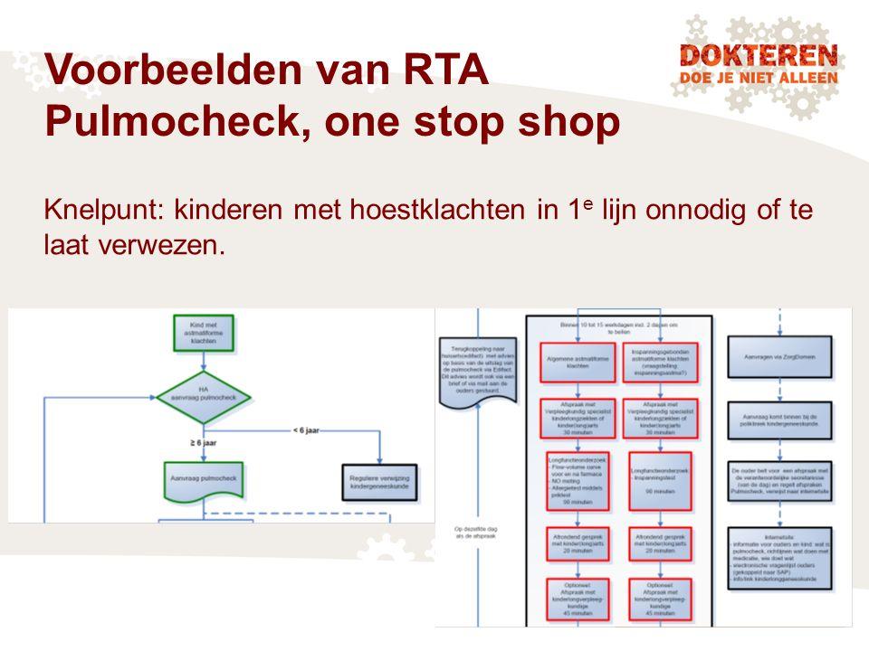 Voorbeelden van RTA Pulmocheck, one stop shop
