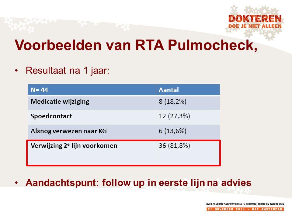 Voorbeelden van RTA Pulmocheck,