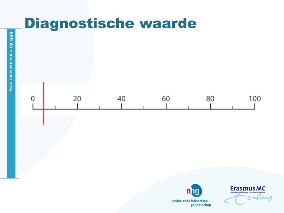 Diagnostische waarde