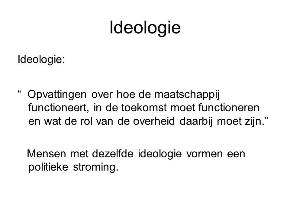 Ideologie