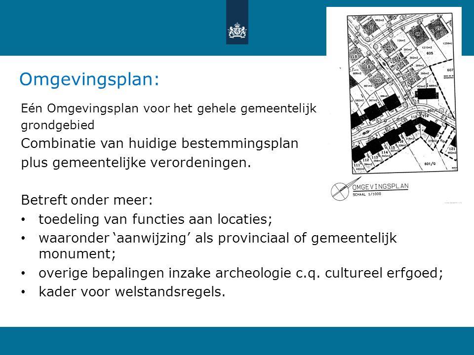 Omgevingsplan: Combinatie van huidige bestemmingsplan